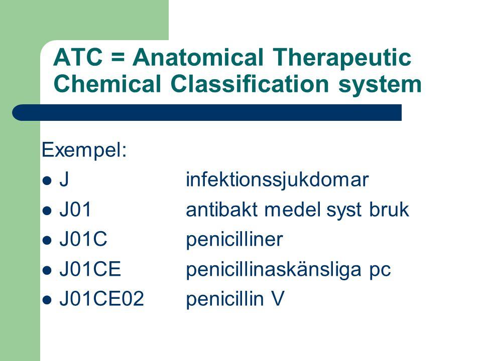 ATC = Anatomical Therapeutic Chemical Classification system Exempel:  J infektionssjukdomar  J01antibakt medel syst bruk  J01C penicilliner  J01CE
