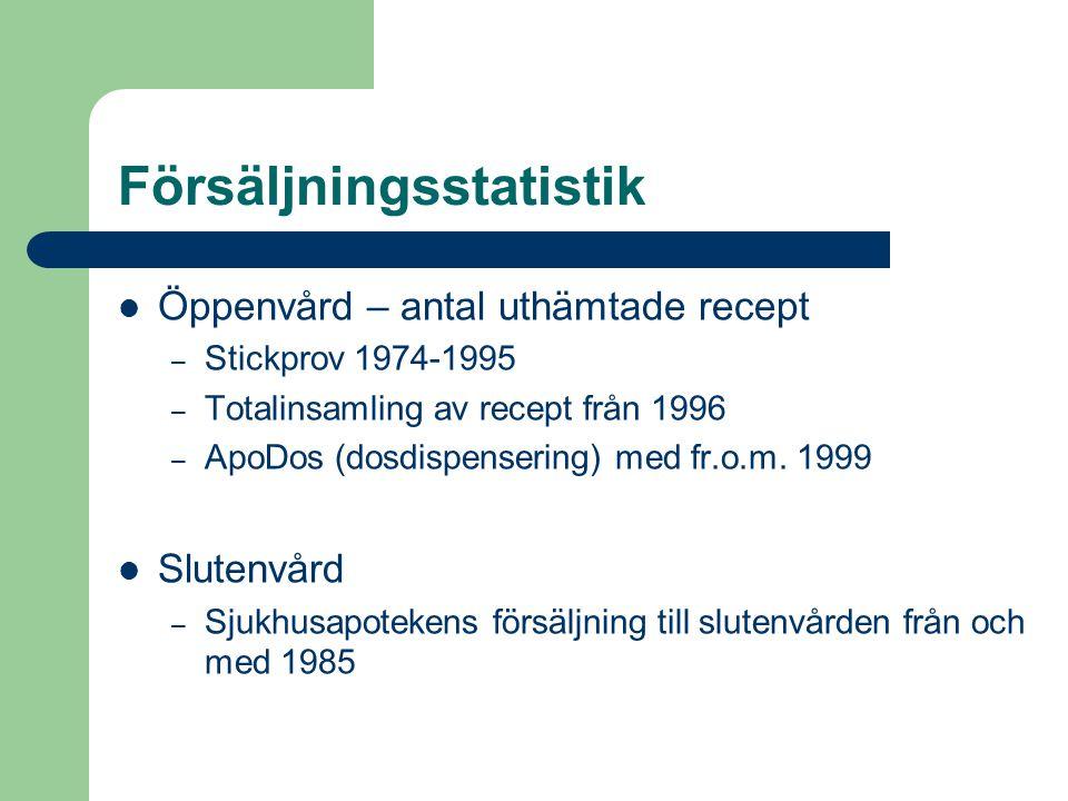 Försäljningsstatistik  Öppenvård – antal uthämtade recept – Stickprov 1974-1995 – Totalinsamling av recept från 1996 – ApoDos (dosdispensering) med f