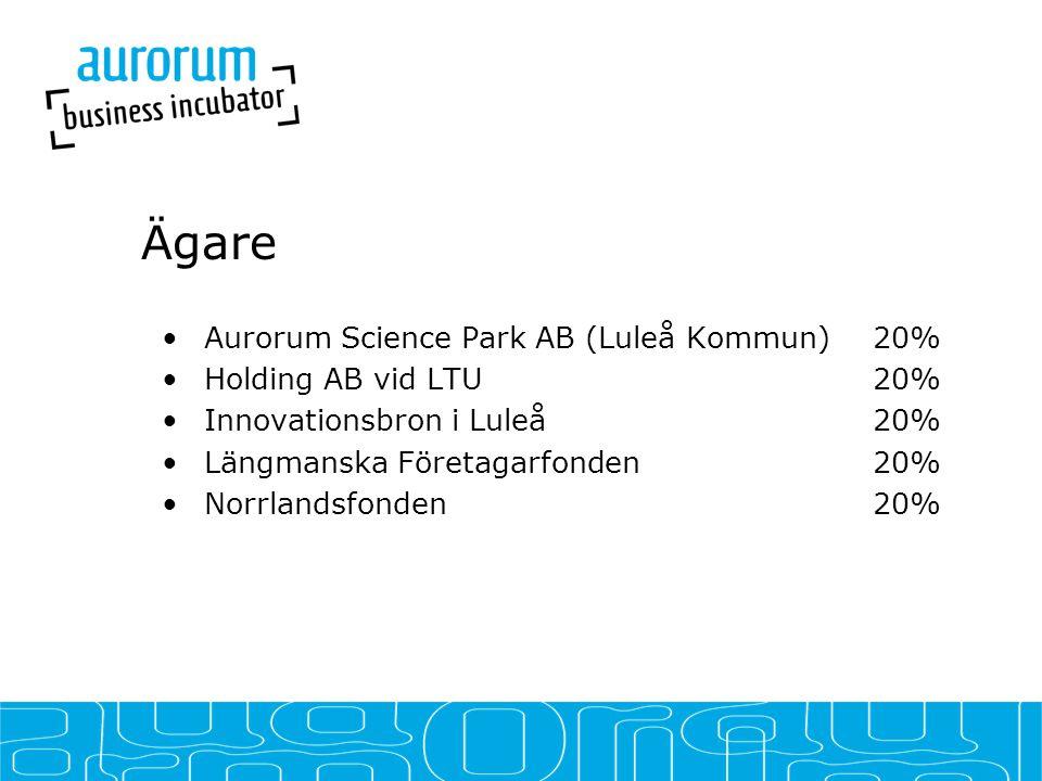 Ägare •Aurorum Science Park AB (Luleå Kommun)20% •Holding AB vid LTU20% •Innovationsbron i Luleå 20% •Längmanska Företagarfonden20% •Norrlandsfonden 20%