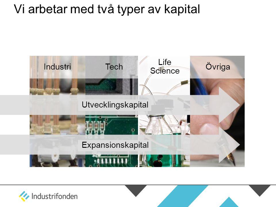 Vi arbetar med två typer av kapital IndustriTech Life Science Övriga Expansionskapital Utvecklingskapital
