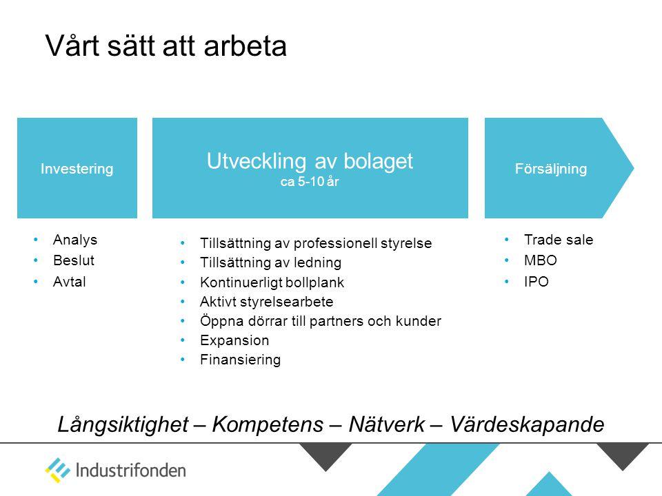 Bra team - entreprenörskap Investeringscase Tydlig kundnytta Stor marknad & Tillväxtpotential Exitstrategi Starka syndikeringspartners Investeringskriterier 500 MSEK i nåbar omsättning