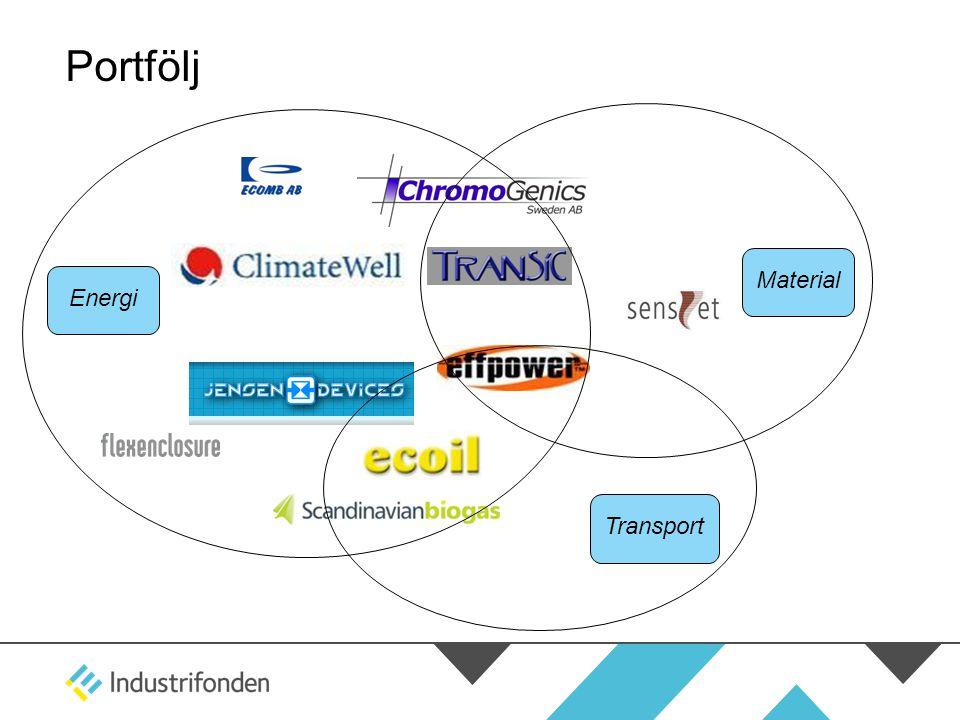 Cleantech specifics… egenheter •Time-to-Market •Stort kapitalbehov i tidig fas •Föränderliga styrmedel •Många ingenjörer, få entreprenörer •Få syndikeringspartners