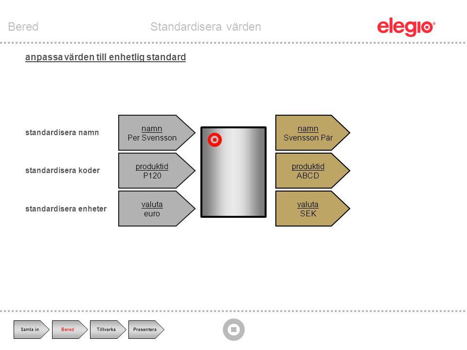 anpassa värden till enhetlig standard namn Per Svensson namn Svensson Pär produktid P120 valuta euro produktid ABCD valuta SEK standardisera namn standardisera koder standardisera enheter BeredStandardisera värden Samla inPresenteraTillverkaBered