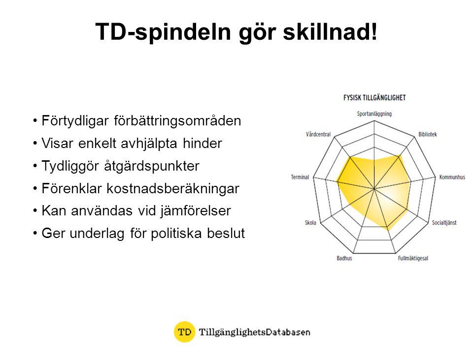 TD-spindeln gör skillnad.