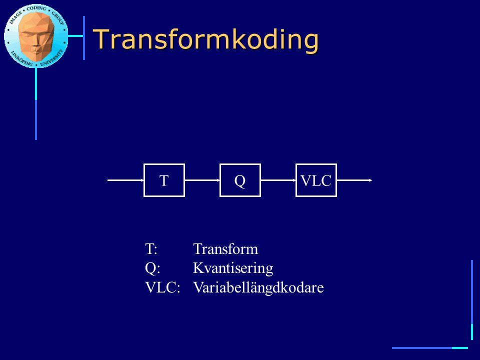 Transformkoding TQVLC T:Transform Q:Kvantisering VLC:Variabellängdkodare