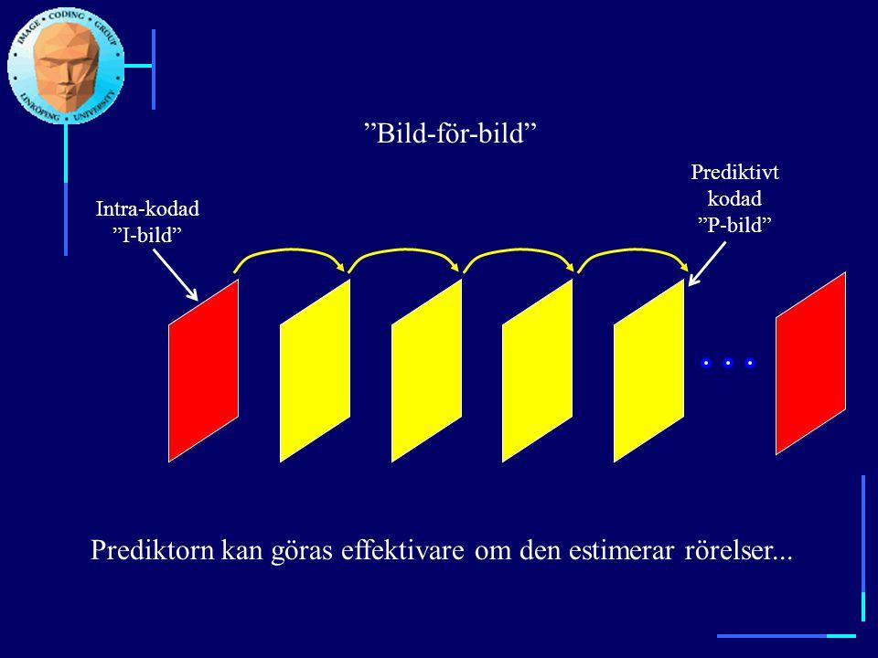 """Intra-kodad """"I-bild"""" Prediktivt kodad """"P-bild"""" """"Bild-för-bild"""" Prediktorn kan göras effektivare om den estimerar rörelser..."""