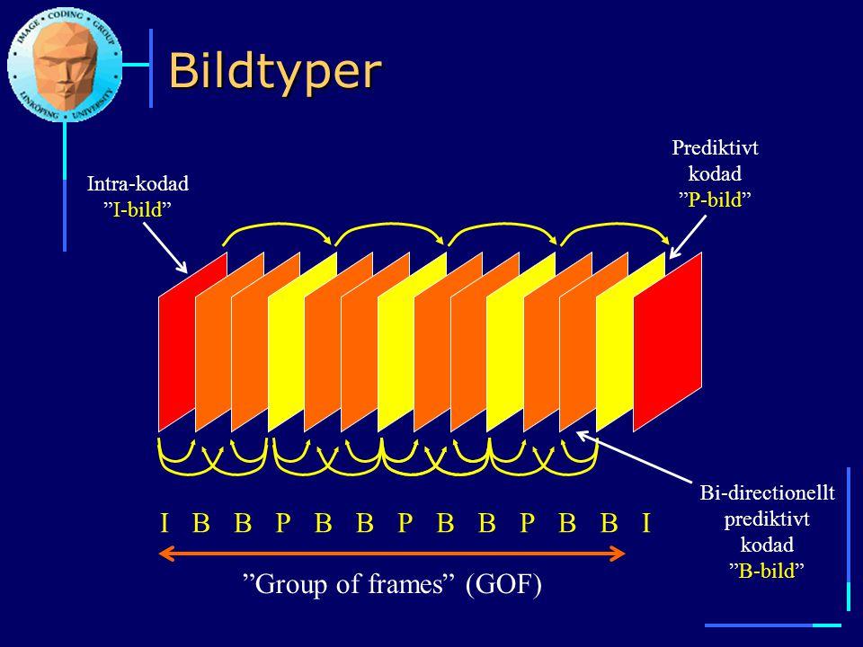 "Bildtyper IBPBBPBBPBBIB Intra-kodad ""I-bild"" Prediktivt kodad ""P-bild"" Bi-directionellt prediktivt kodad ""B-bild"" ""Group of frames"" (GOF)"