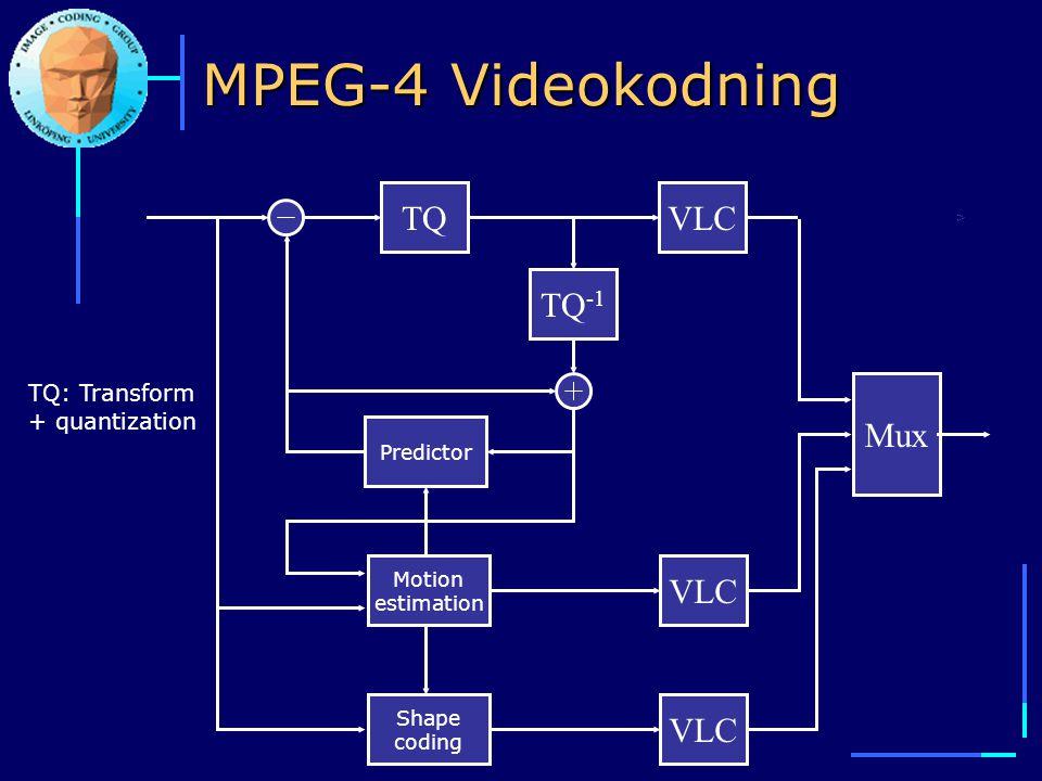TQ: Transform + quantization TQ -1 TQVLC Predictor MPEG-4 Videokodning Motion estimation Mux VLC Shape coding