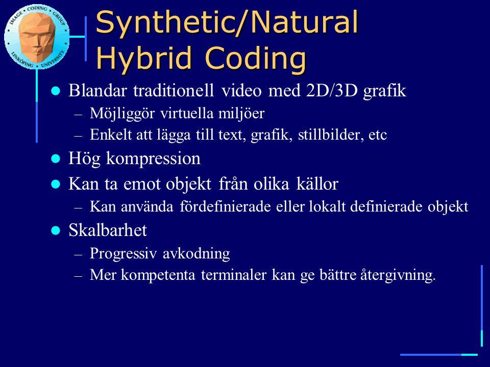 Synthetic/Natural Hybrid Coding  Blandar traditionell video med 2D/3D grafik – Möjliggör virtuella miljöer – Enkelt att lägga till text, grafik, stil