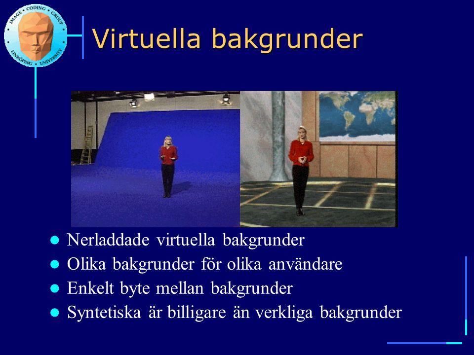 Virtuella bakgrunder  Nerladdade virtuella bakgrunder  Olika bakgrunder för olika användare  Enkelt byte mellan bakgrunder  Syntetiska är billigar