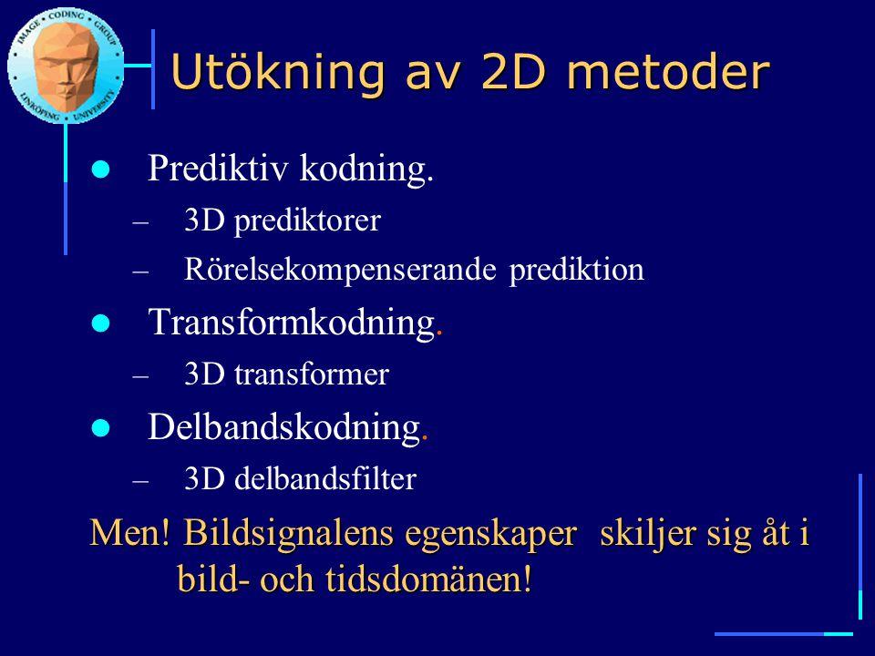 Utökning av 2D metoder  Prediktiv kodning. – 3D prediktorer – Rörelsekompenserande prediktion  Transformkodning. – 3D transformer  Delbandskodning.