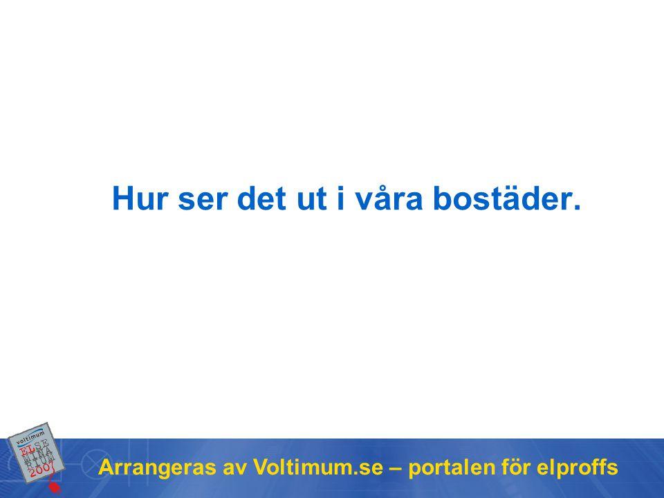 Arrangeras av Voltimum.se – portalen för elproffs Hur ser det ut i våra bostäder.