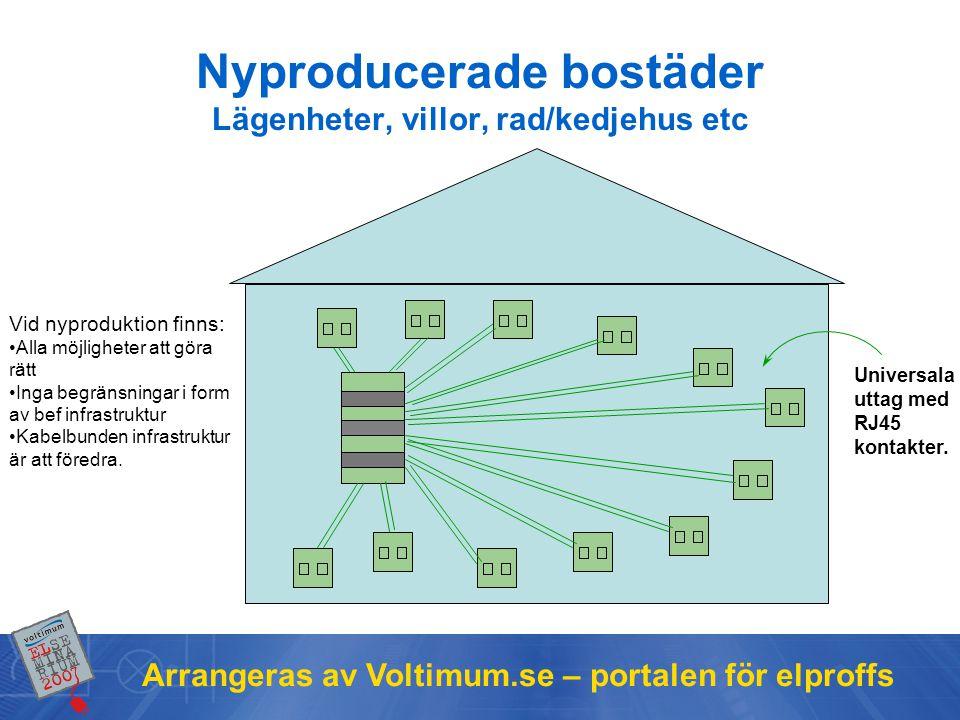 Arrangeras av Voltimum.se – portalen för elproffs Universala uttag med RJ45 kontakter.