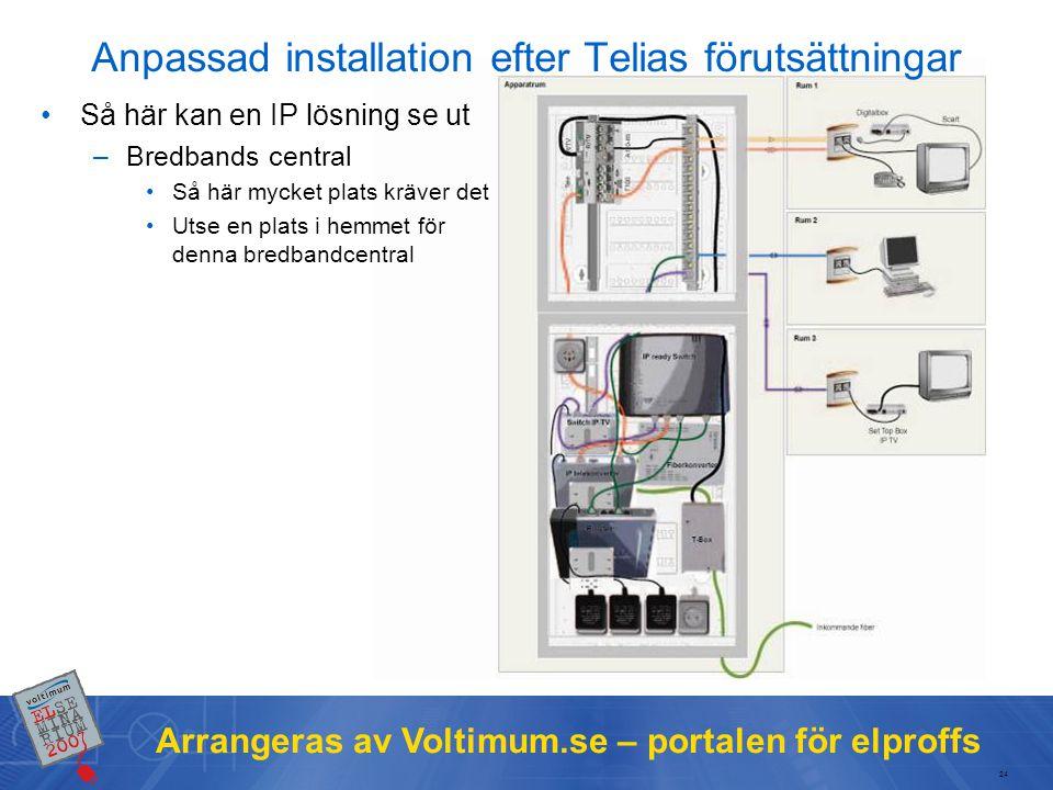 Arrangeras av Voltimum.se – portalen för elproffs •Så här kan en IP lösning se ut –Bredbands central •Så här mycket plats kräver det •Utse en plats i hemmet för denna bredbandcentral Anpassad installation efter Telias förutsättningar 24