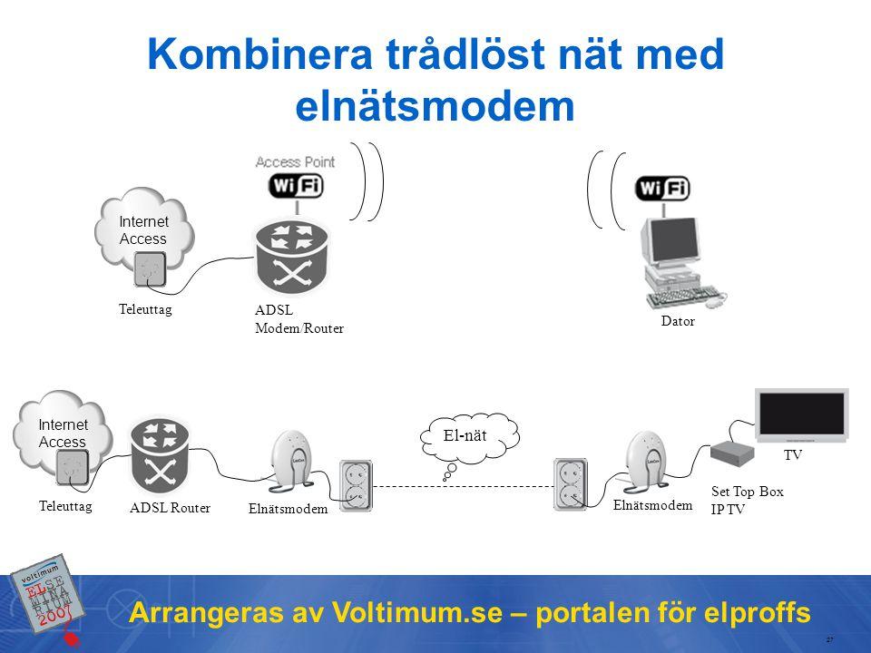 Arrangeras av Voltimum.se – portalen för elproffs Internet Access Internet Access 27 Teleuttag ADSL Modem/Router Dator ADSL Router El-nät Elnätsmodem Set Top Box IP TV TV Teleuttag Kombinera trådlöst nät med elnätsmodem