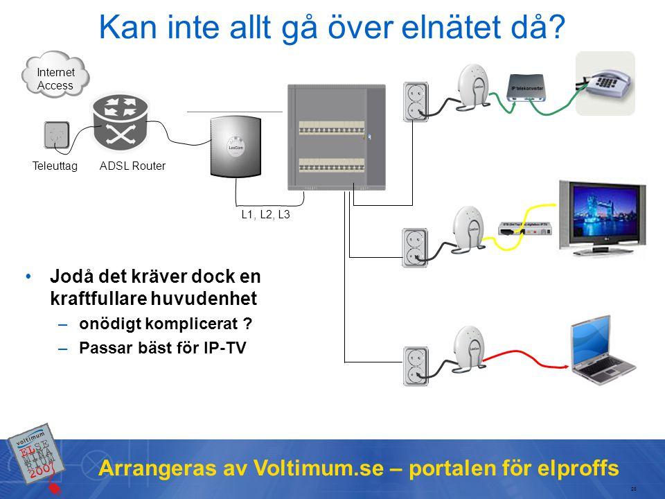 Arrangeras av Voltimum.se – portalen för elproffs 28 •Jodå det kräver dock en kraftfullare huvudenhet –onödigt komplicerat .