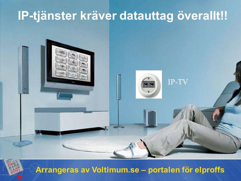 Arrangeras av Voltimum.se – portalen för elproffs Fler och fler valmöjligheter med IP-baserade nät •Nätbio (SF-anytime) •Webbradio •DVD med nätverksuttag, (kiss- technology) •Digital TV och radio •IP-telefoni, IP-TV •e-sport (internetspel) •Nätstereo (Pioneer X-AM1) Marknadstrenderna pekar tydligt mot att allt fler produkter och tjänster kräver ett nätverk i hemmet.
