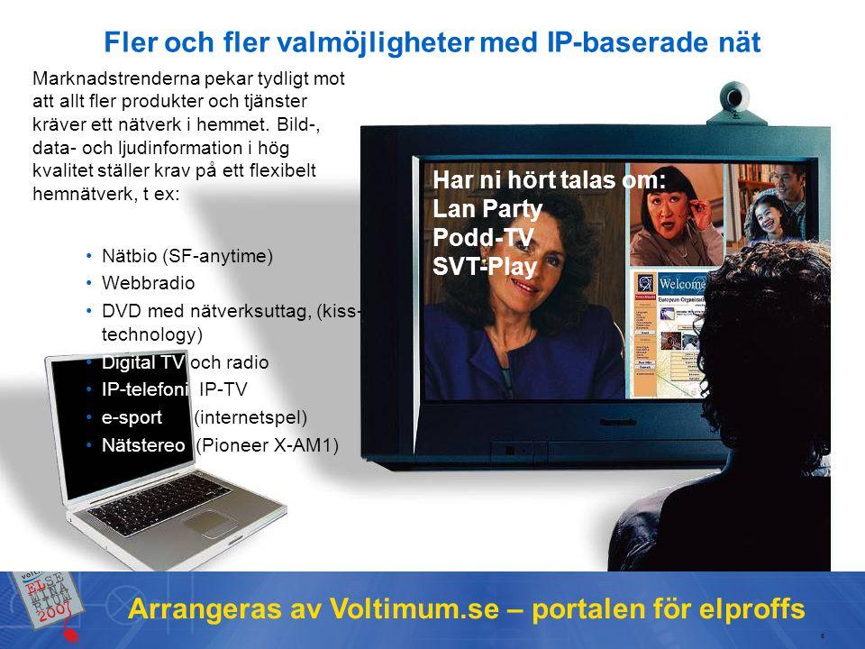 Arrangeras av Voltimum.se – portalen för elproffs Hur sprider vi bredbandet i hemmet .