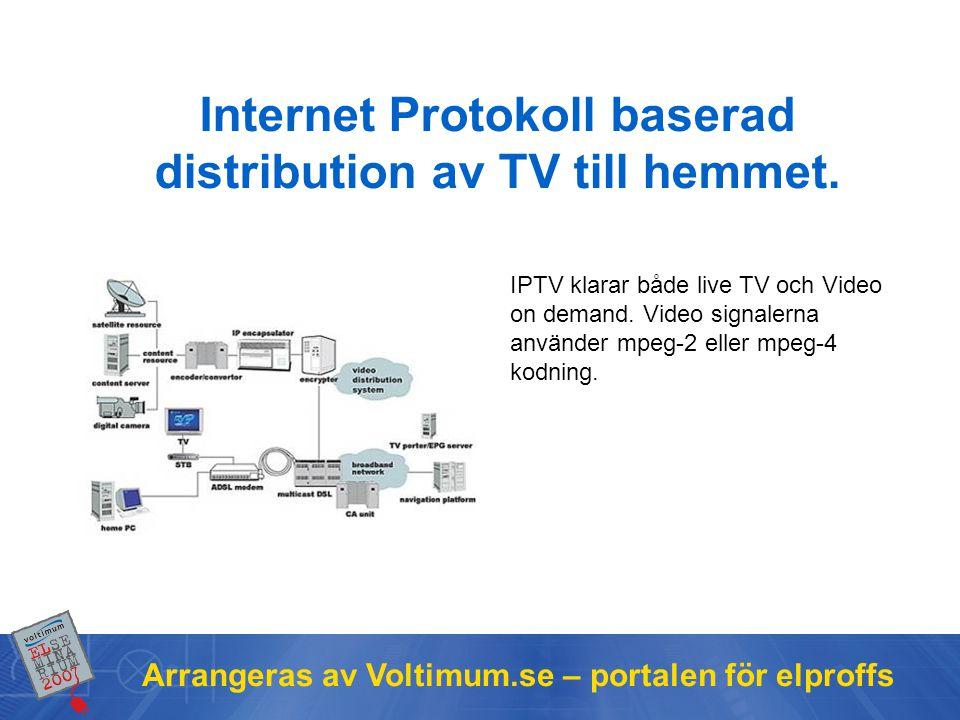 Arrangeras av Voltimum.se – portalen för elproffs Internet Protokoll baserad distribution av TV till hemmet.