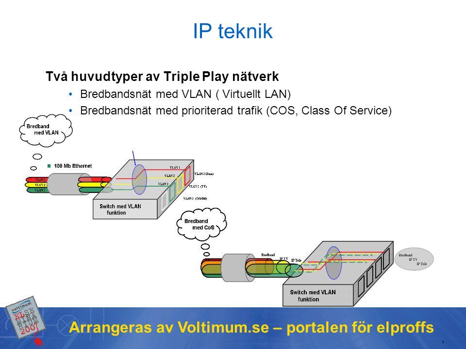 Arrangeras av Voltimum.se – portalen för elproffs 9 Två huvudtyper av Triple Play nätverk •Bredbandsnät med VLAN ( Virtuellt LAN) •Bredbandsnät med prioriterad trafik (COS, Class Of Service) IP teknik