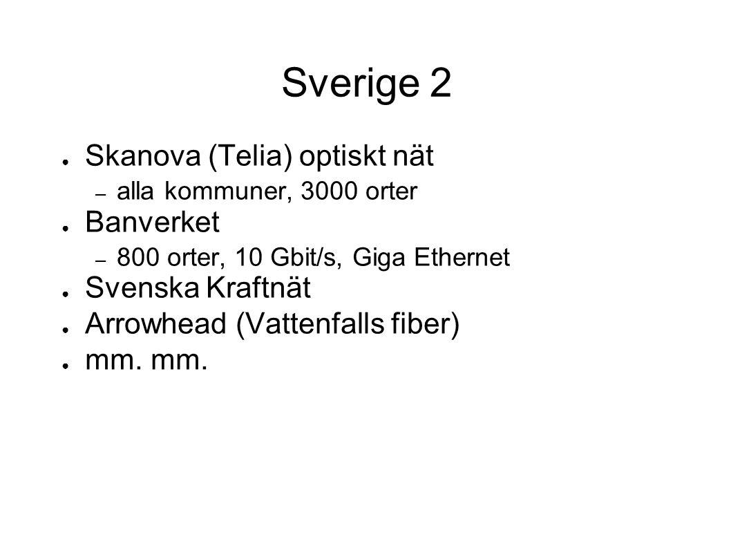 Sverige 2 ● Skanova (Telia) optiskt nät – alla kommuner, 3000 orter ● Banverket – 800 orter, 10 Gbit/s, Giga Ethernet ● Svenska Kraftnät ● Arrowhead (Vattenfalls fiber) ● mm.