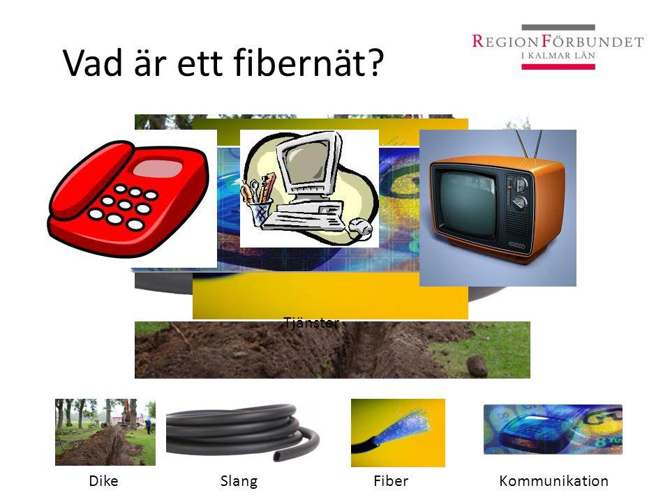 Vad är ett fibernät? DikeSlangFiberKommunikation Tjänster
