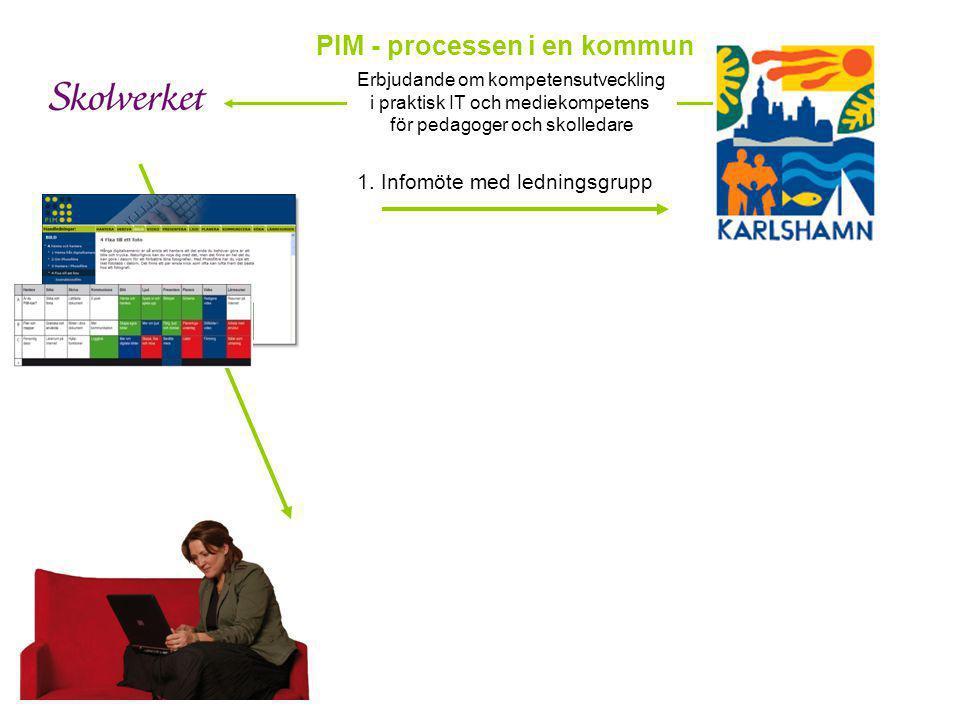 Erbjudande om kompetensutveckling i praktisk IT och mediekompetens för pedagoger och skolledare 1. Infomöte med ledningsgrupp Sundsvalls ledningsgrupp