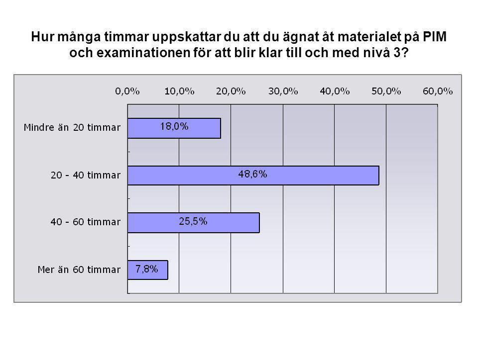Hur många timmar uppskattar du att du ägnat åt materialet på PIM och examinationen för att blir klar till och med nivå 3?
