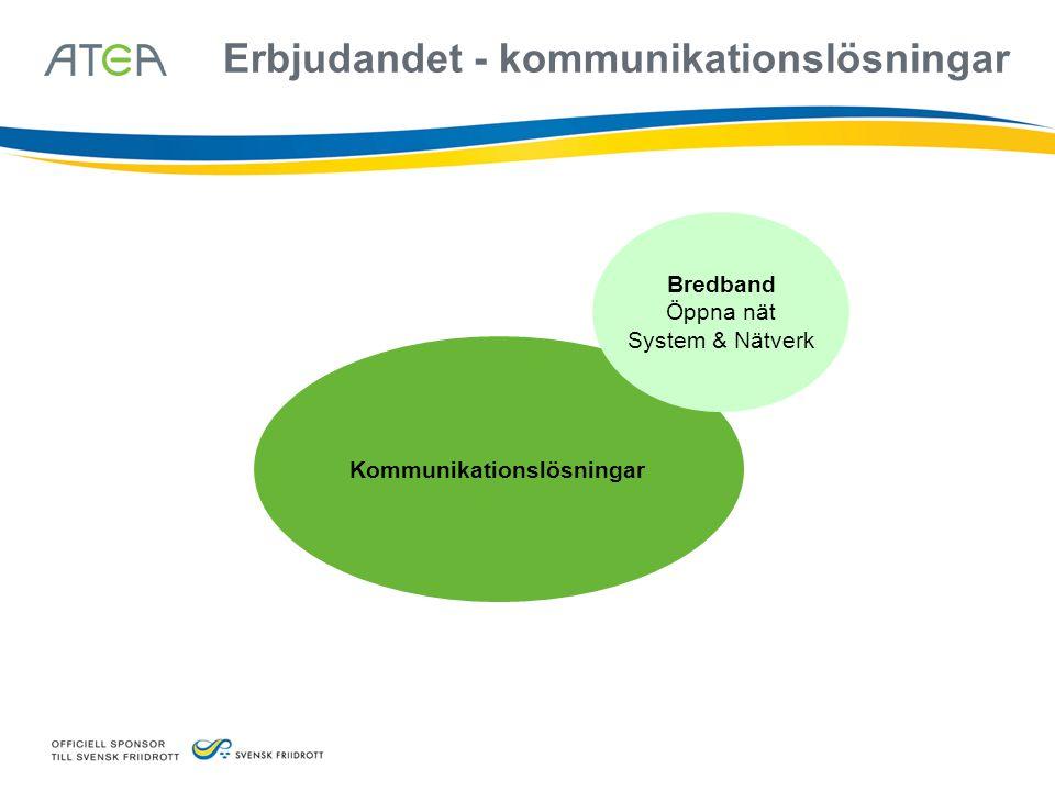 Kommunikationslösningar Bredband Öppna nät System & Nätverk Erbjudandet - kommunikationslösningar