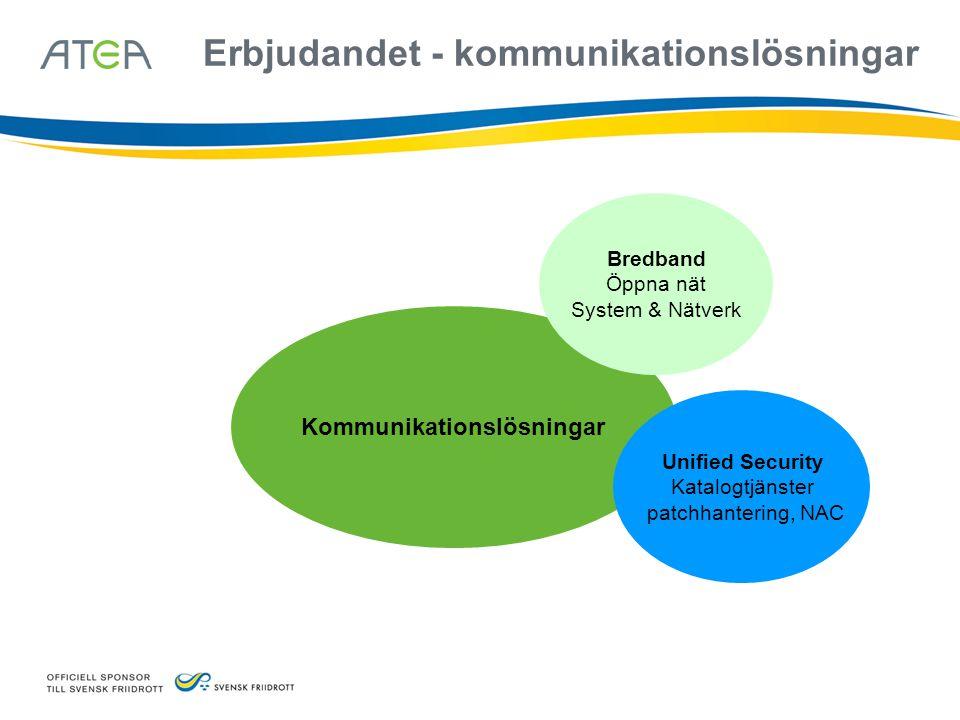 Kommunikationslösningar Unified Security Katalogtjänster patchhantering, NAC Bredband Öppna nät System & Nätverk Erbjudandet - kommunikationslösningar