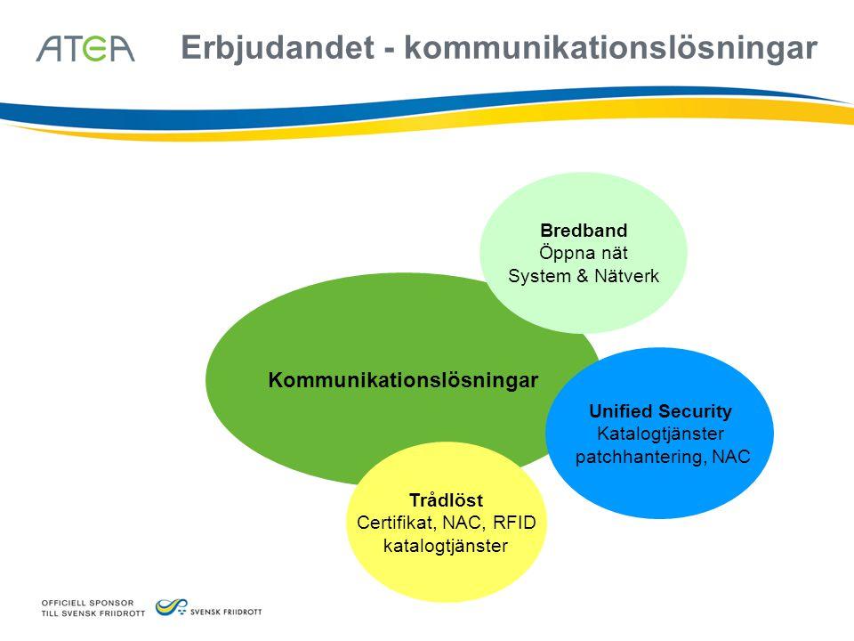 Kommunikationslösningar Trådlöst Certifikat, NAC, RFID katalogtjänster Unified Security Katalogtjänster patchhantering, NAC Bredband Öppna nät System