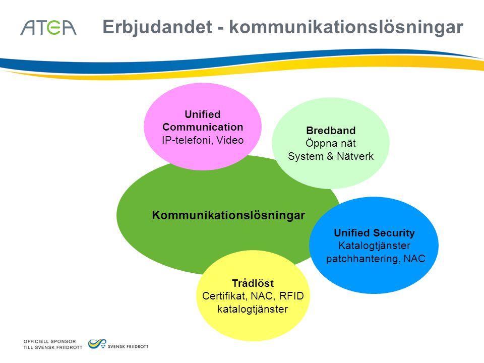 Kommunikationslösningar Unified Communication IP-telefoni, Video Trådlöst Certifikat, NAC, RFID katalogtjänster Unified Security Katalogtjänster patch