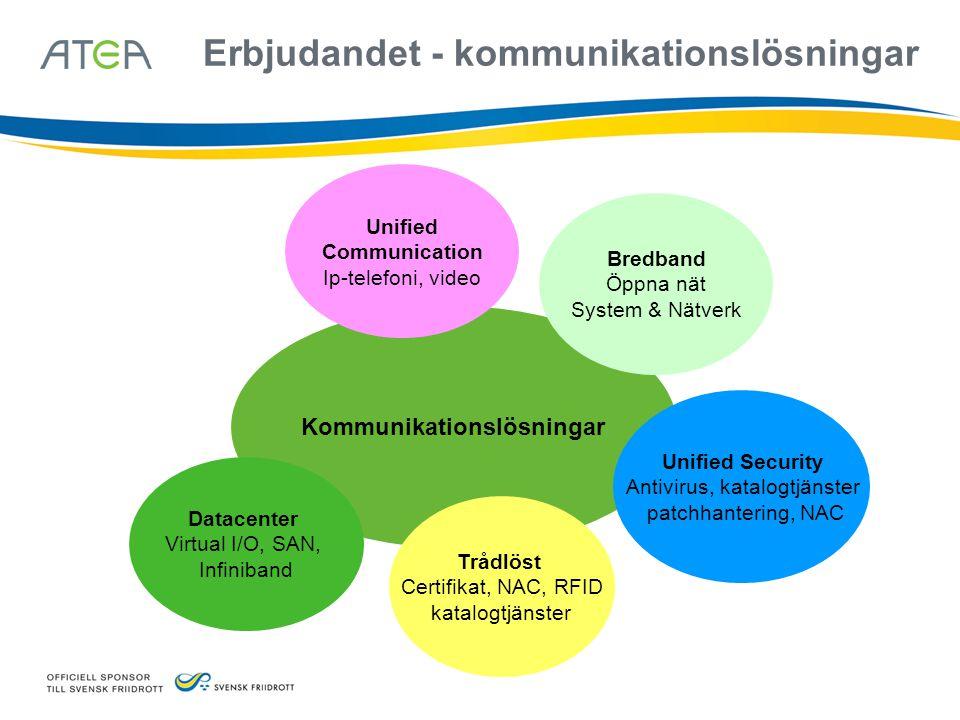 Kommunikationslösningar Unified Communication Ip-telefoni, video Datacenter Virtual I/O, SAN, Infiniband Trådlöst Certifikat, NAC, RFID katalogtjänste