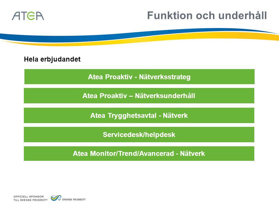 Atea Monitor/Trend/Avancerad - Nätverk Servicedesk/helpdesk Atea Trygghetsavtal - Nätverk Atea Proaktiv - Nätverksstrateg Atea Proaktiv – Nätverksunde