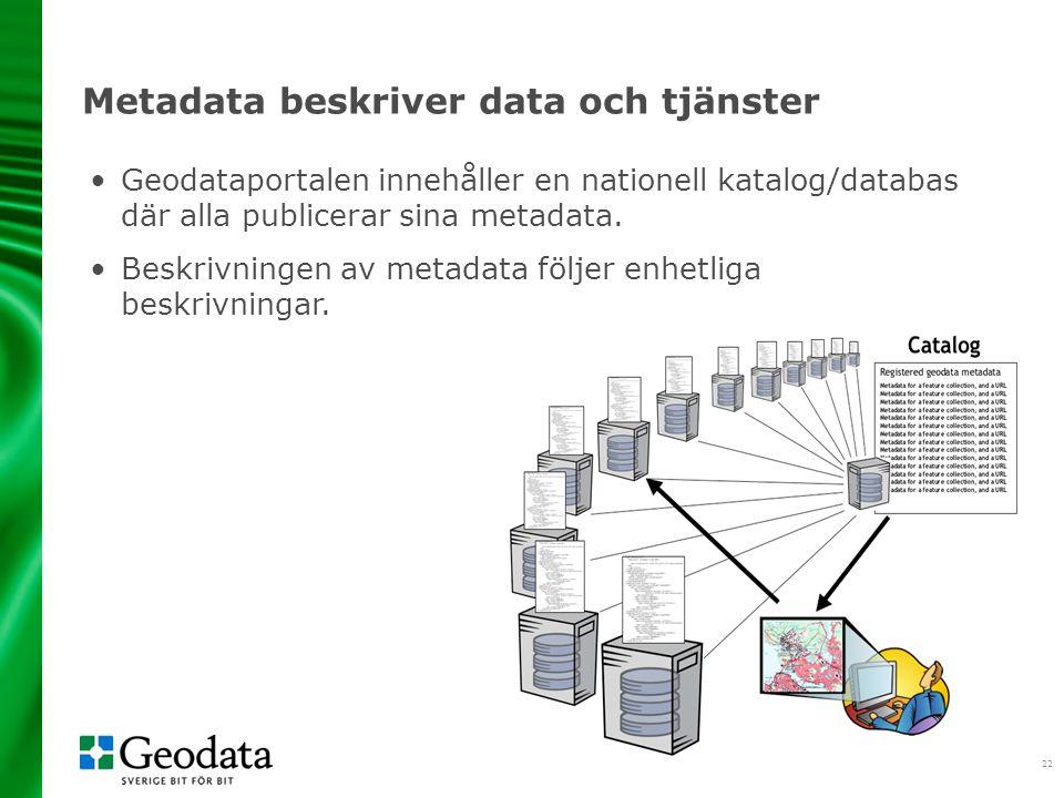 22 Metadata beskriver data och tjänster •Geodataportalen innehåller en nationell katalog/databas där alla publicerar sina metadata. •Beskrivningen av