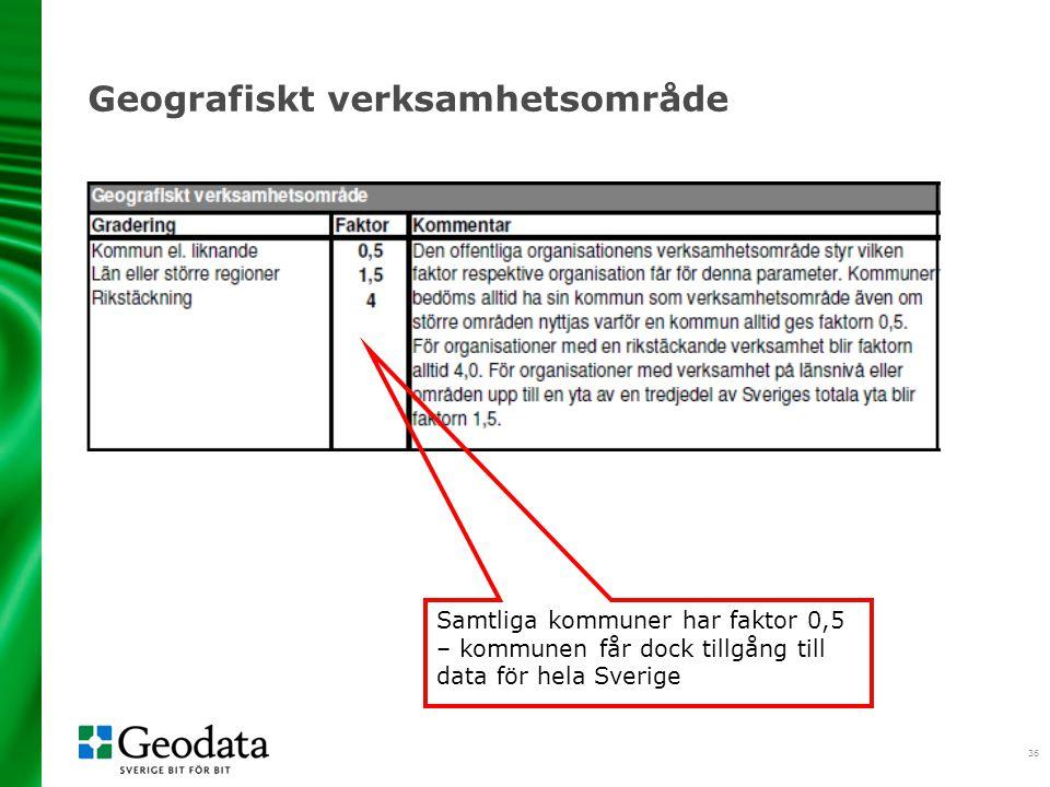 36 Geografiskt verksamhetsområde Samtliga kommuner har faktor 0,5 – kommunen får dock tillgång till data för hela Sverige