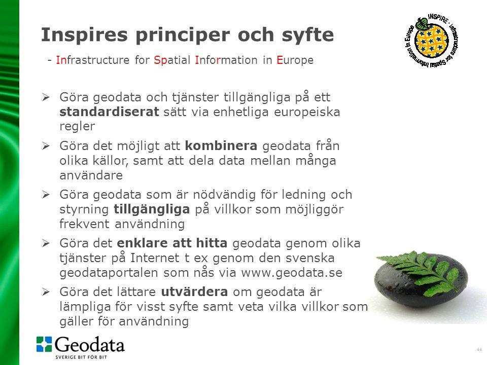 44 Inspires principer och syfte - Infrastructure for Spatial Information in Europe  Göra geodata och tjänster tillgängliga på ett standardiserat sätt