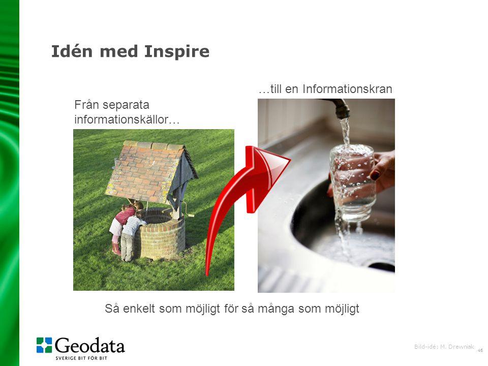46 Från separata informationskällor… …till en Informationskran Idén med Inspire Så enkelt som möjligt för så många som möjligt Bild-idé: M. Drewniak