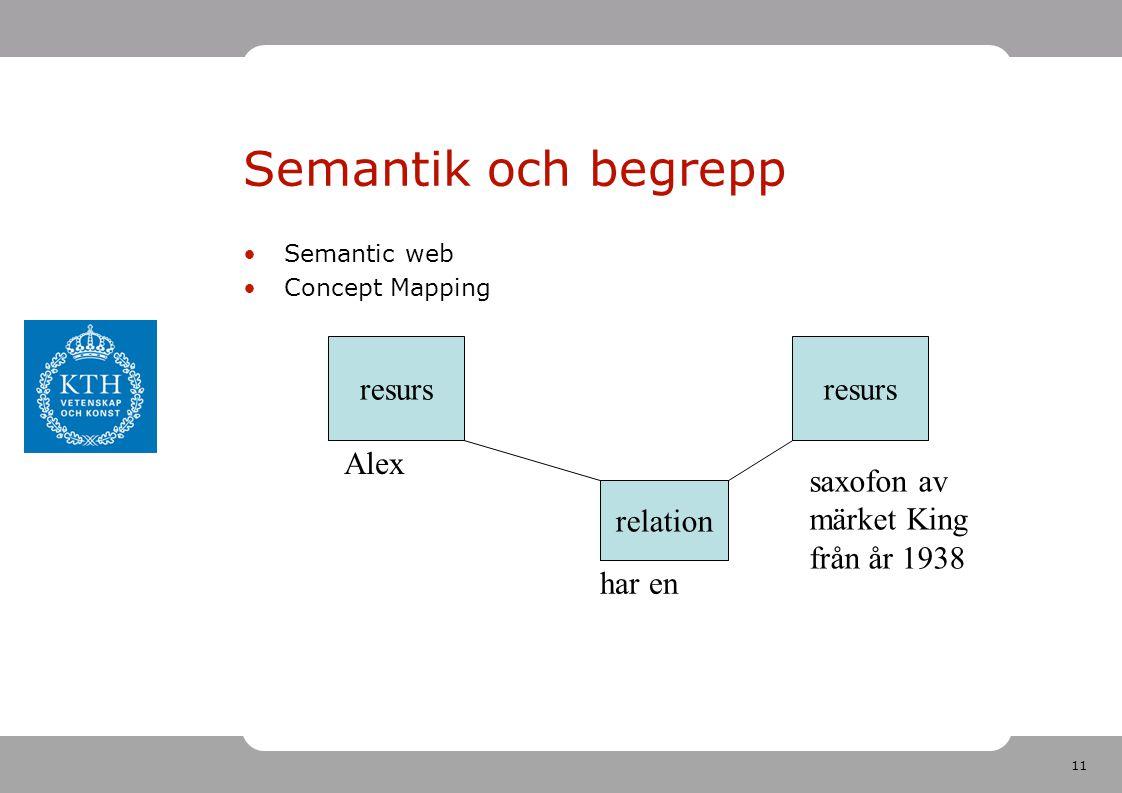 11 Semantik och begrepp •Semantic web •Concept Mapping resurs relation Alex har en saxofon av märket King från år 1938