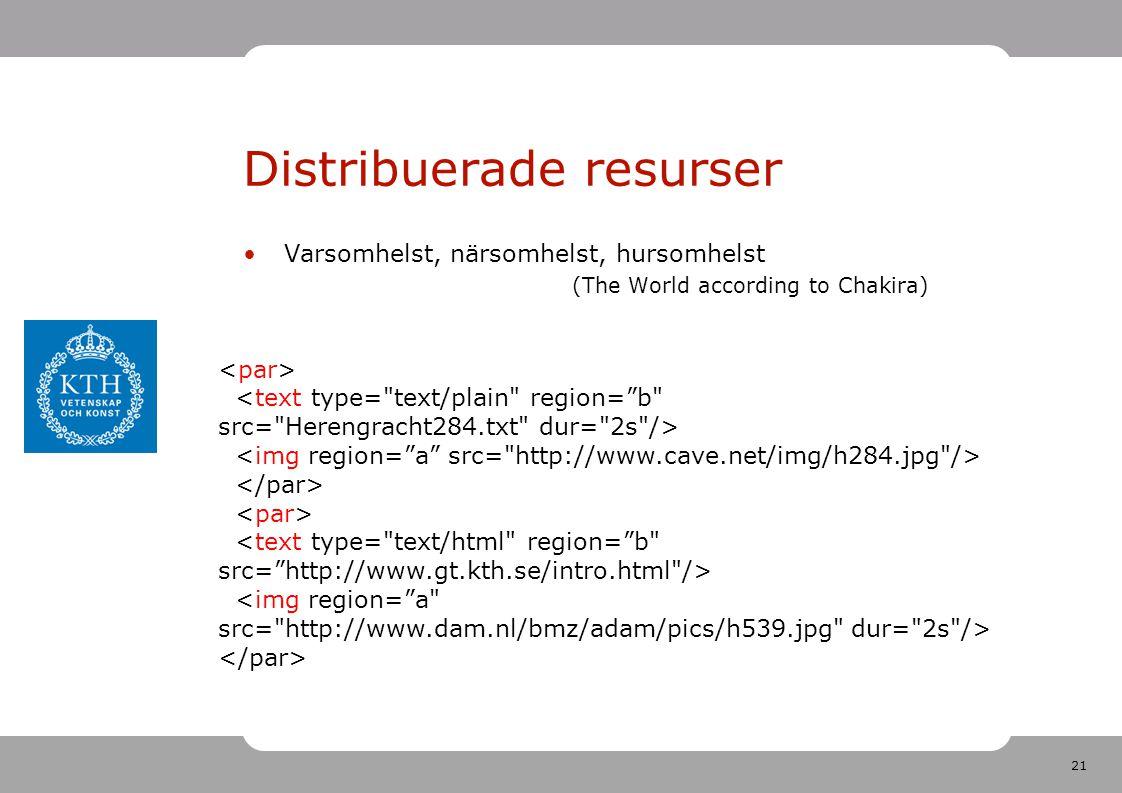 21 Distribuerade resurser •Varsomhelst, närsomhelst, hursomhelst (The World according to Chakira) <text type= text/plain region= b src= Herengracht284.txt dur= 2s /> <text type= text/html region= b src= http://www.gt.kth.se/intro.html /> <img region= a src= http://www.dam.nl/bmz/adam/pics/h539.jpg dur= 2s />