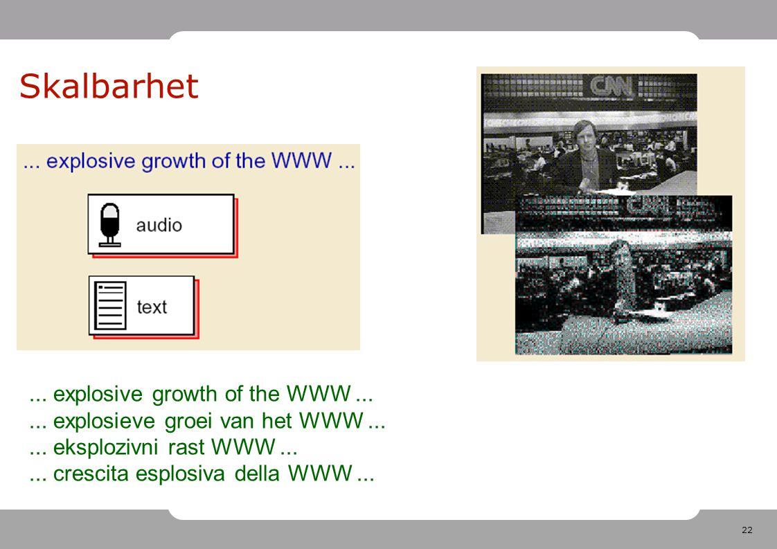 22 Skalbarhet... explosive growth of the WWW...... explosieve groei van het WWW...... eksplozivni rast WWW...... crescita esplosiva della WWW...