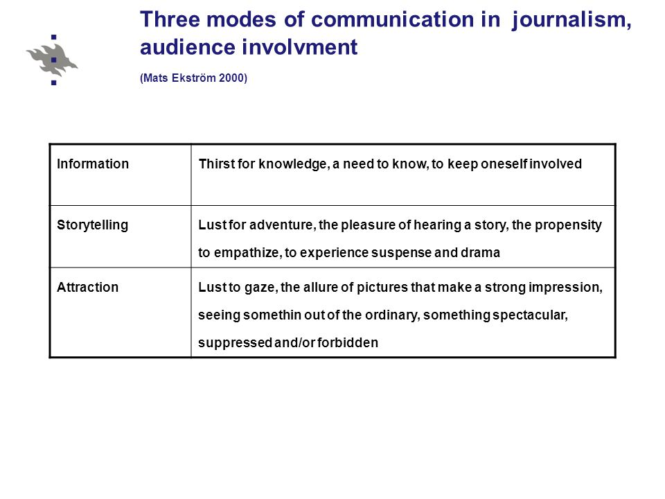 Three modes of communication in journalism, audience involvment (Mats Ekström 2000) InformationThirst for knowledge, a need to know, to keep oneself involved Storytelling Lust for adventure, the pleasure of hearing a story, the propensity to empathize, to experience suspense and drama AttractionLust to gaze, the allure of pictures that make a strong impression, seeing somethin out of the ordinary, something spectacular, suppressed and/or forbidden