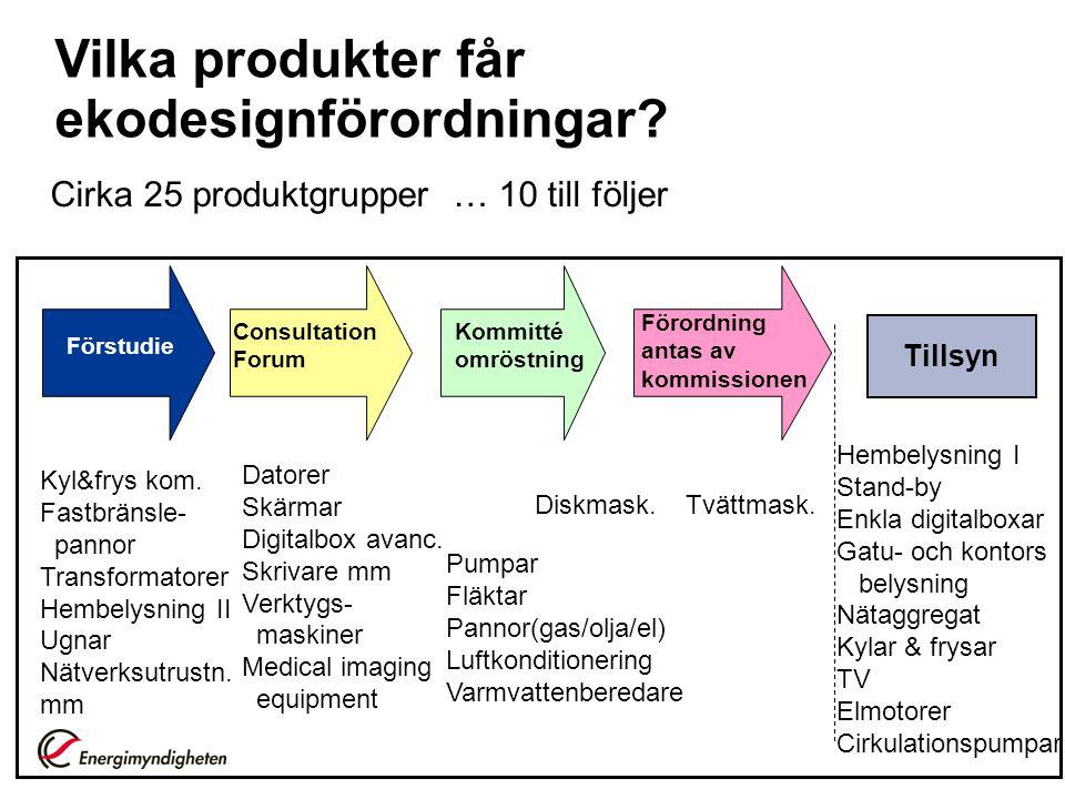 Vilka produkter får ekodesignförordningar? Cirka 25 produktgrupper … 10 till följer Förstudie Consultation Forum Kommitté omröstning Förordning antas