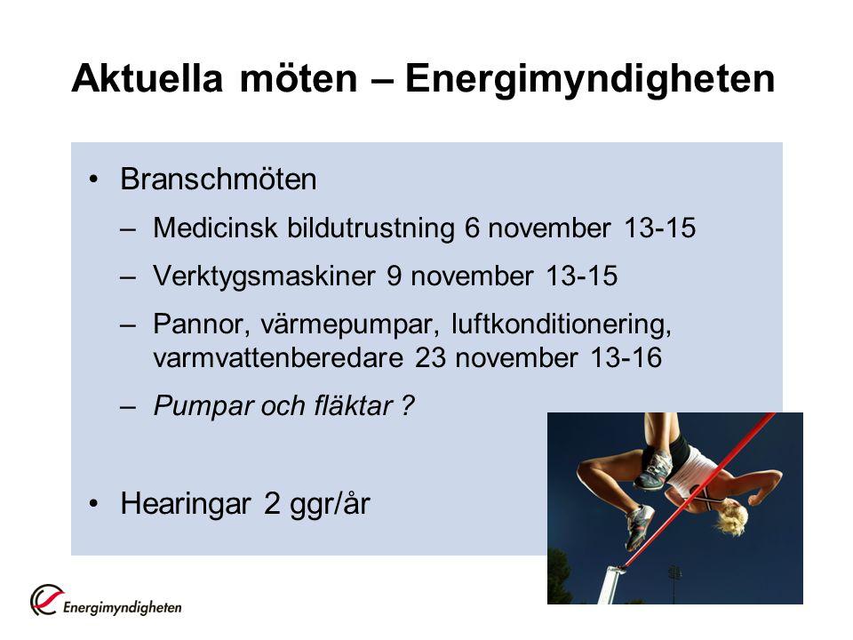 Aktuella möten – Energimyndigheten •Branschmöten –Medicinsk bildutrustning 6 november 13-15 –Verktygsmaskiner 9 november 13-15 –Pannor, värmepumpar, l