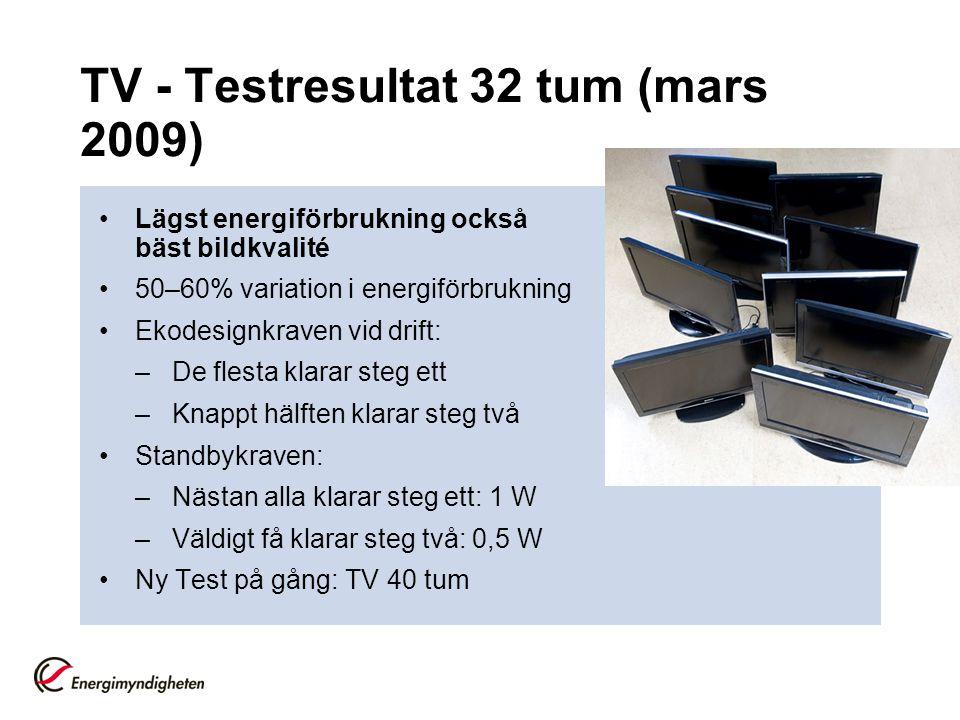 TV - Testresultat 32 tum (mars 2009) •Lägst energiförbrukning också bäst bildkvalité •50–60% variation i energiförbrukning •Ekodesignkraven vid drift: