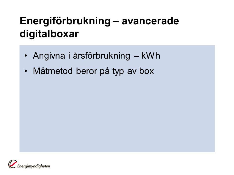 Energiförbrukning – avancerade digitalboxar •Angivna i årsförbrukning – kWh •Mätmetod beror på typ av box