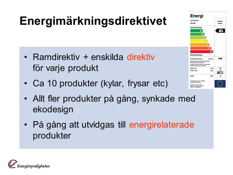 Energimärkningsdirektivet •Ramdirektiv + enskilda direktiv för varje produkt •Ca 10 produkter (kylar, frysar etc) •Allt fler produkter på gång, synkad