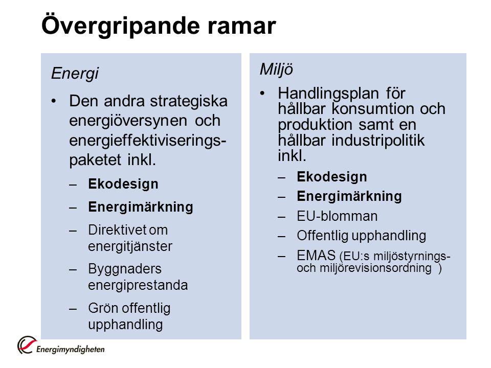 Energieffektiva produkter för minskad energianvändning och bättre klimat •EUs 20-20-20 mål år 2020 –Energieffektivisering; minskad primärenergianvändning med 20% –20% av primärenergin ska vara förnybar energi –Minskade utsläpp av klimatgaser med 20% •Energieffektiva produkter genom ekodesign och energimärkning  Leder till besparing på ca 5 % av EUs primärenergianvändning år 2020 (Europeiska Kommissionen, SER2, 2008)
