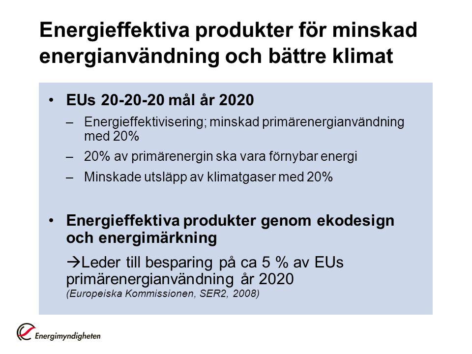 Energieffektiva produkter för minskad energianvändning och bättre klimat •EUs 20-20-20 mål år 2020 –Energieffektivisering; minskad primärenergianvändn