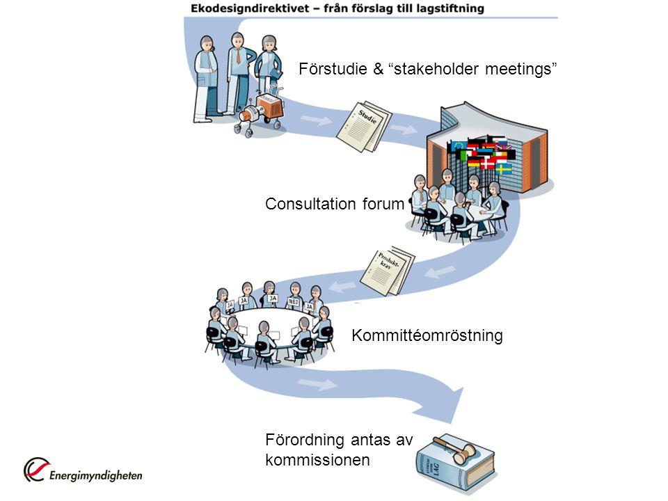 """Förordning antas av kommissionen Kommittéomröstning Consultation forum Förstudie & """"stakeholder meetings"""""""
